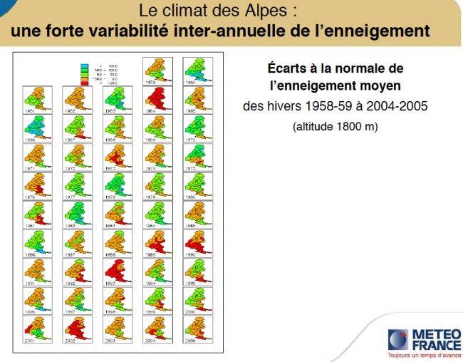 Climat dans la région des Alpes avec statistiques annuelles enneigement Météo France.jpg